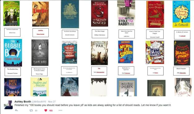 100-top-books-to-read-by-yr-6-2