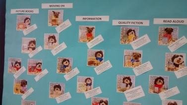 Poster Board of shortlisted books